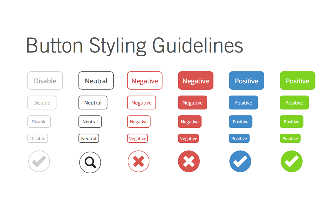 Best Practices for Buttons: The User Experience of colours